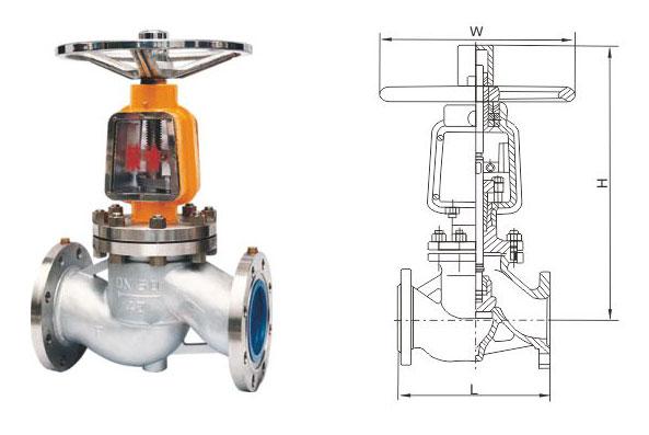 氧气截止阀结构图.jpg