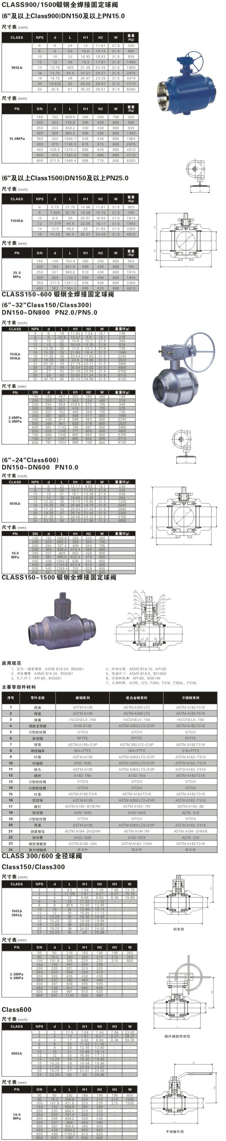 全焊接球阀结构图.jpg