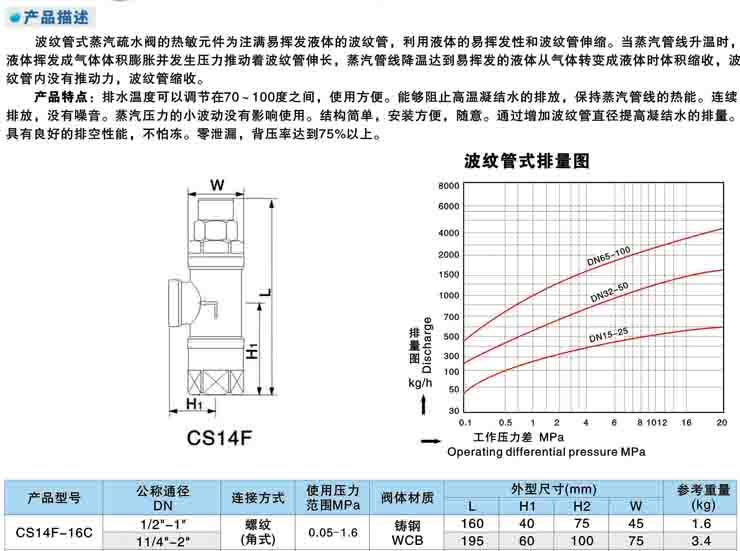 角式恒温可调波纹管式蒸汽疏水阀结构图.jpg